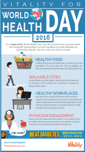 World Health Day 2016 Infographic